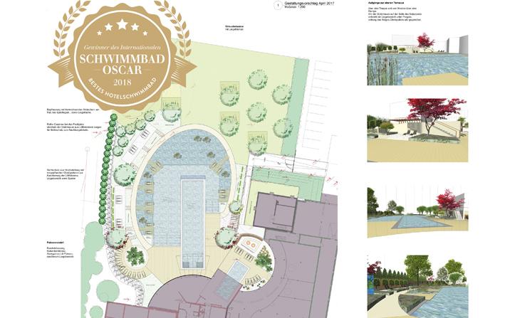 http://www.gartenzauner.com/wp-content/uploads/2018/03/Plan_Schwimmbad_siegel2.jpg